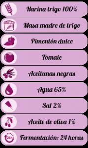 ingredientes especialisimos pan tomate